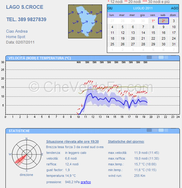 lago di santa croce kitesurf